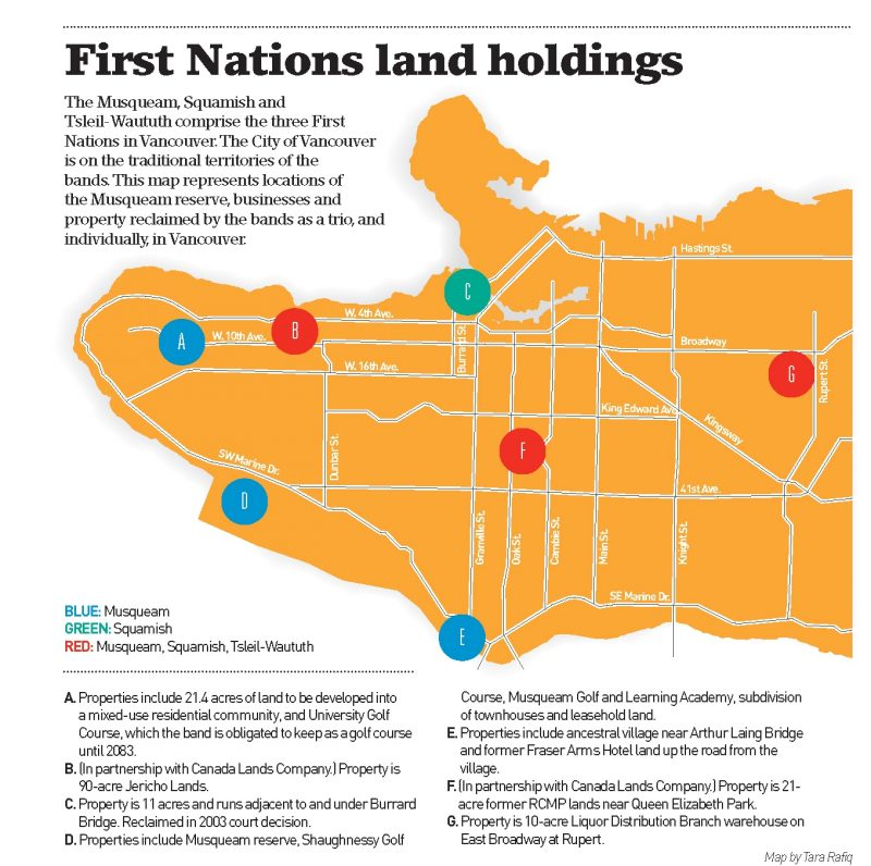 City Of Vancouver First Nations Land Jurisdiction Recognized