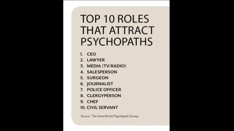 Top 10 Roles Psychopaths Are Attracted To